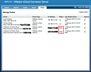 vCloud Connector Firewall ports