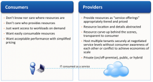 VMware vCloud Director 101 - Overview - Part 1