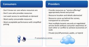 VMware vCloud Director 101 - Overview - Part 1